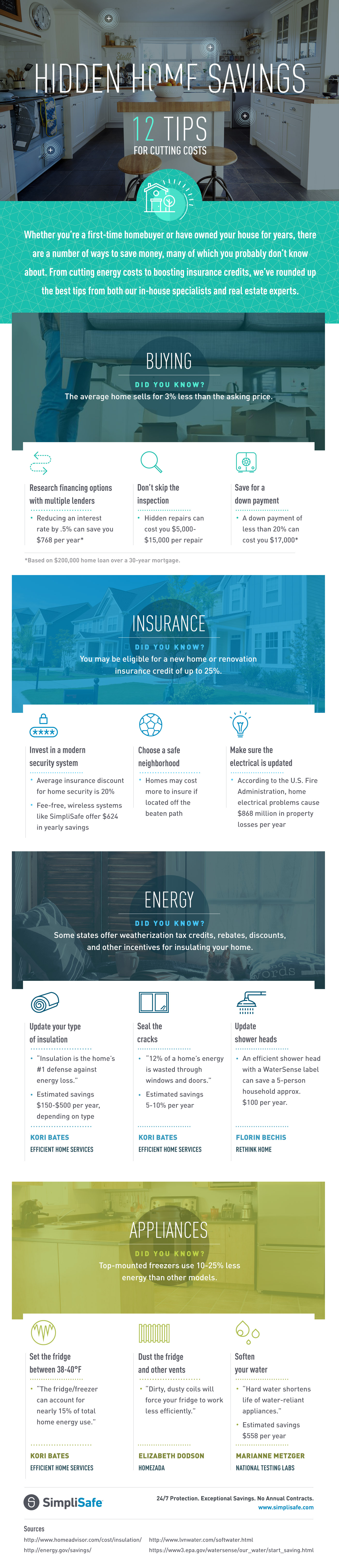 simplisafe_hidden_home_savings